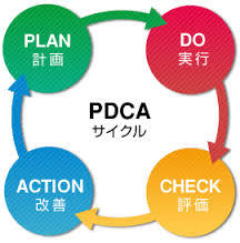 pdca01
